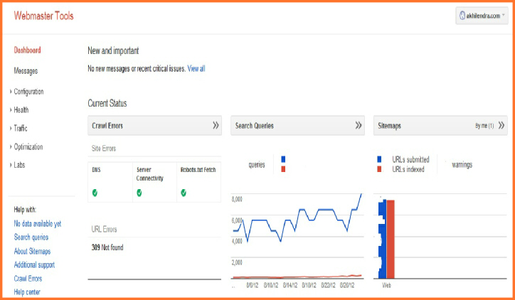 Google Webmasters Tool SEO