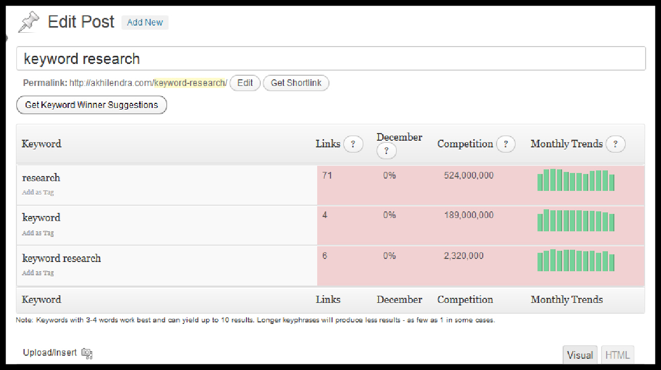 Keyword Winner wp plugin