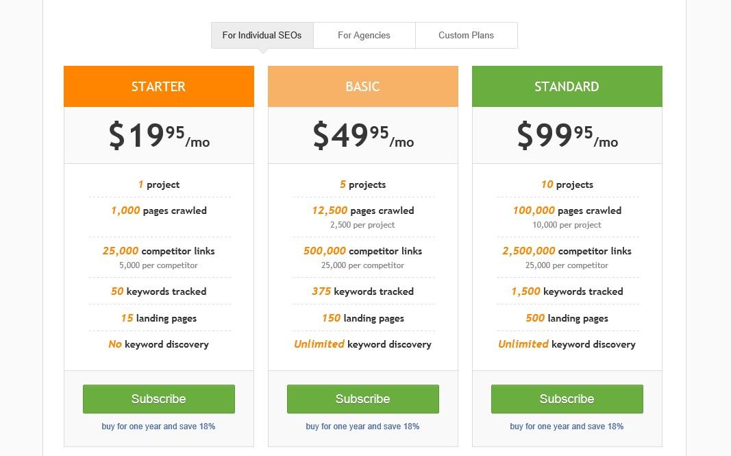 webmeup pricing review