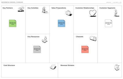 Business Model Canvas - New Page