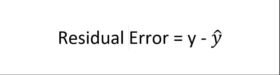 residual errors