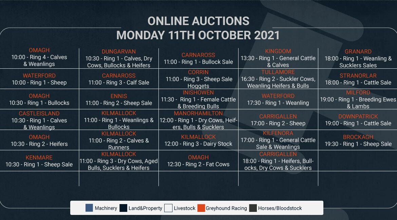 Online Auctions – Monday's Calendar 11/10/2021