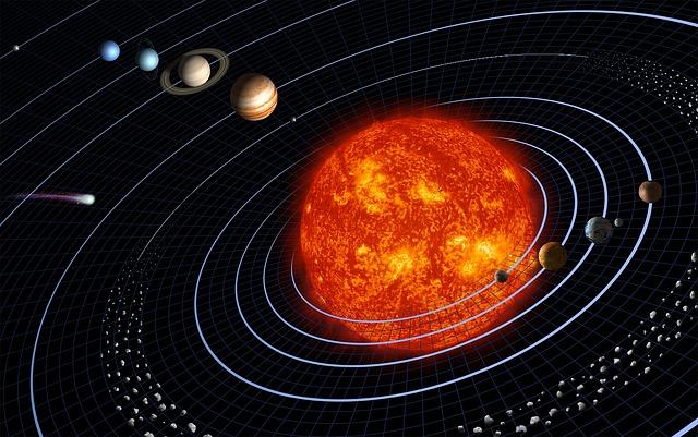 Religion & Astrology: उम्र के किस पड़ाव में कौन से ग्रह से आप होते हैं प्रभावित, जानिए ?