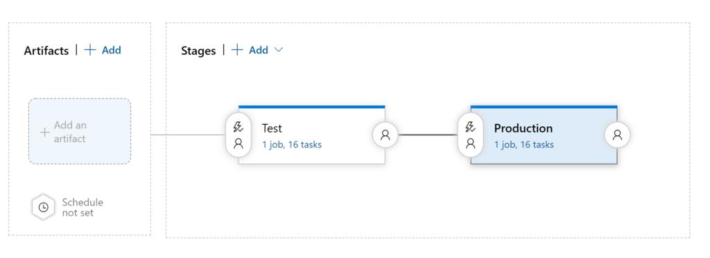 Artifacts I + Add  Add an  artifact  Schedule  not set  Stages I Add v  Test  I job, 16 tasks  Production  1 job, 16 tasks