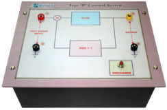 Analog simulation of Type – 0, Type – 1 & Type 2 Systems Model PCT 003