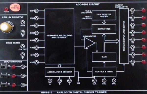 Analog to Digital Converter Trainer Model ETR 044