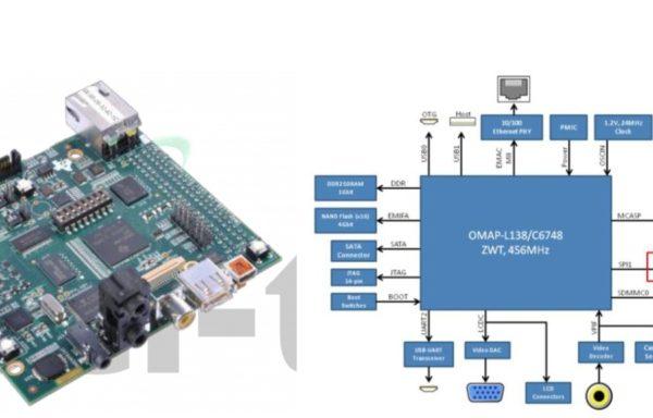 Audio – Image – Video Kit TMS 320C6748 Model TCM 021