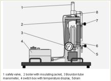 Marcet Boiler BSG 008