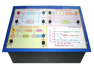 Electrical Linear Drive Training Kit Model PCT 017