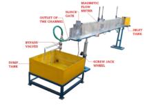 Fluid Mechanics: Adjustable Bed Flow Channel Unit MODEL FM 32