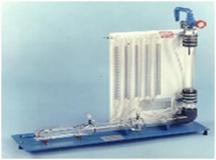 Methods of Flow Measurement Apparatus Model FM 106
