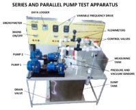 Series & Parallel Pump Test Apparatus MODEL FM 12