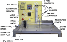 Axial Fan Test Apparatus Model FM 83