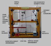 Plastic Bending of Beams Apparatus Model MT 112