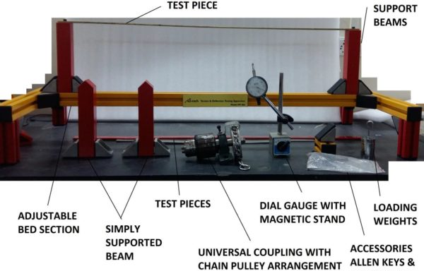 Torsion and Deflection Testing Apparatus Model MT 062