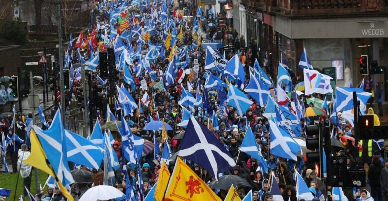 Support for Scottish independence