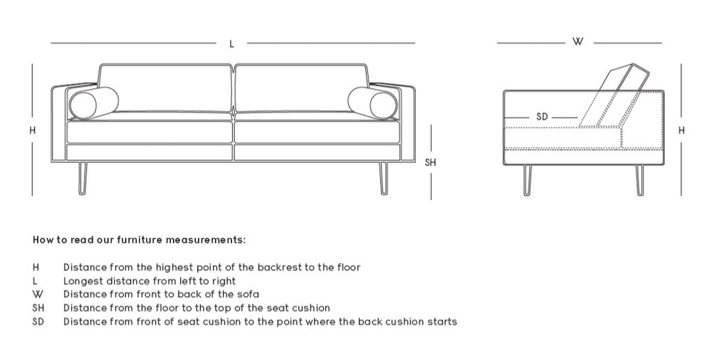 How-to-measure-your-sofa