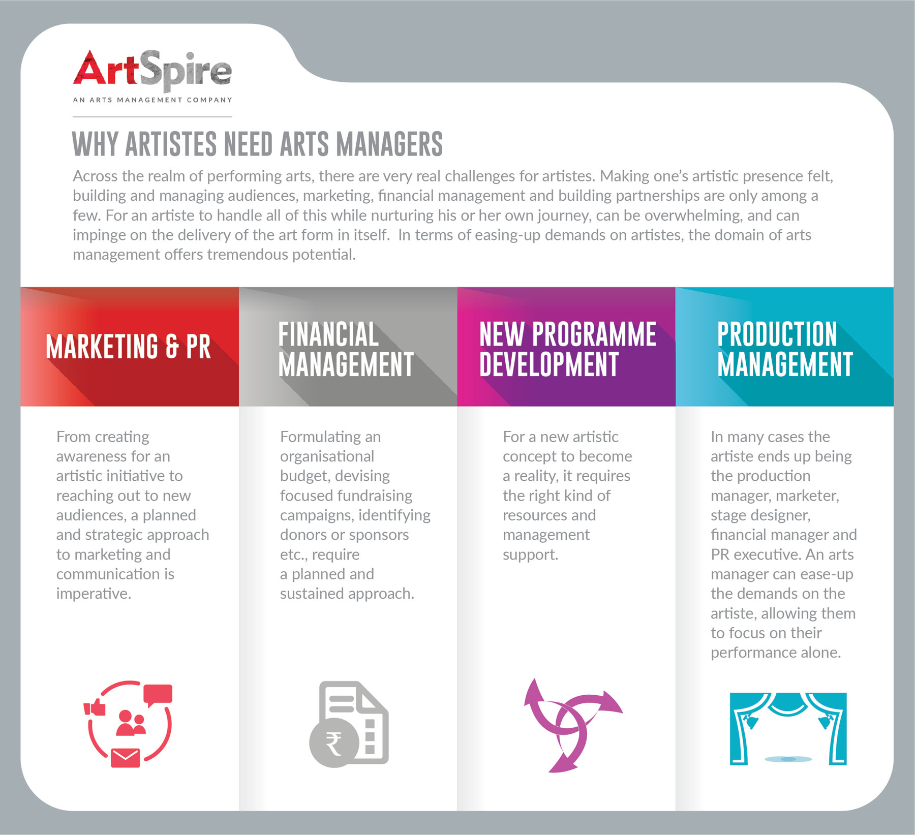 ArtSpire - The Art of Managing Your Art | An Article for Art Practitioners
