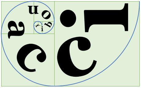 Fibonacci series