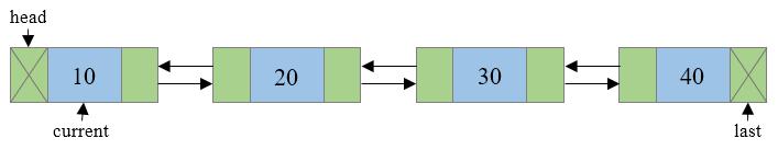 Reversing doubly linked list step 1