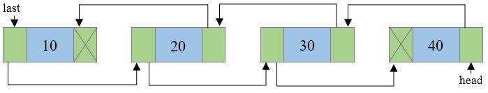 Reversing doubly linked list step 5