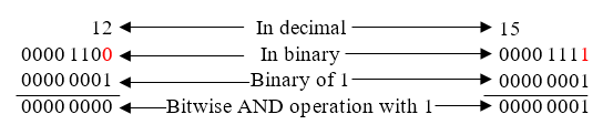 Even odd using bitwise operator
