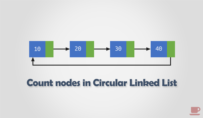 Count nodes in Circular Linked List