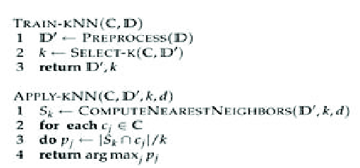 KNN machine learning algorithm