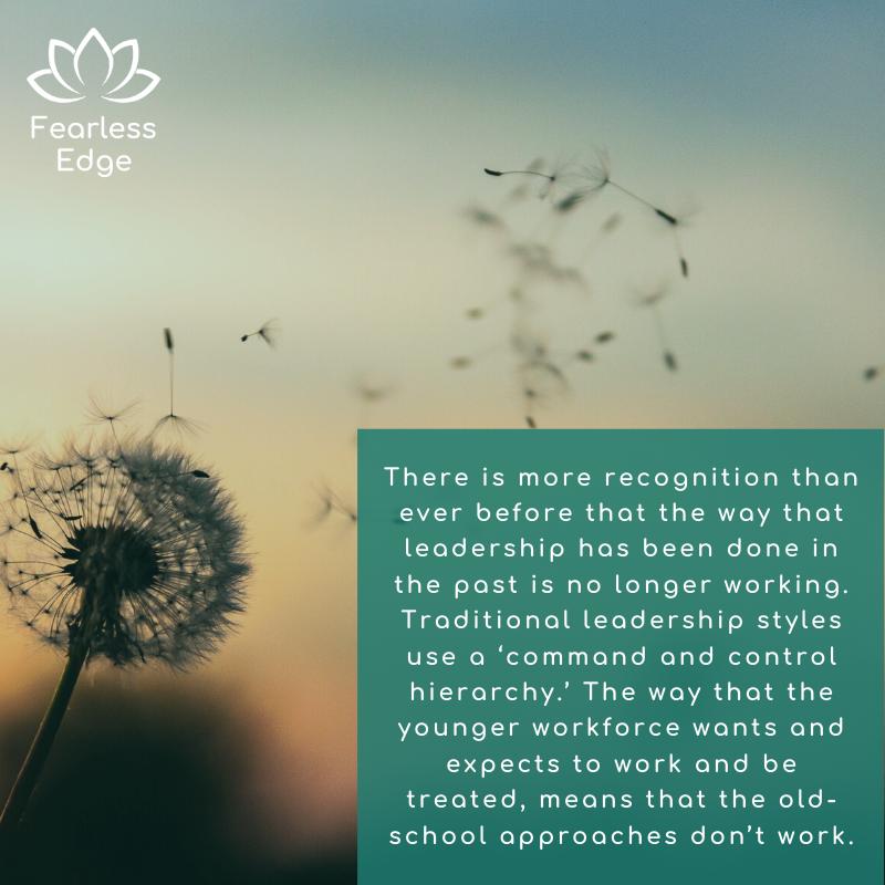 Self-reflection mindful leadership