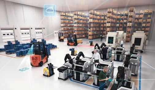 Rexroth – a Bosch Company