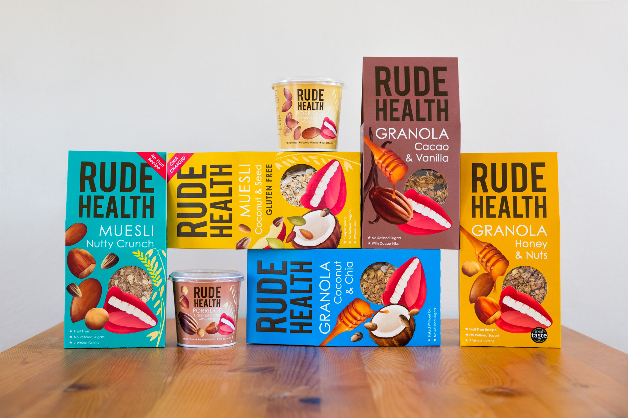 Rude Health Competition