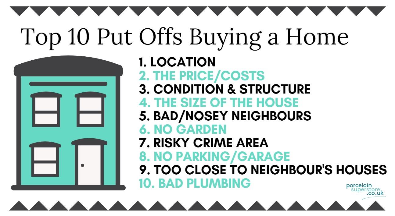 homebuying put offs