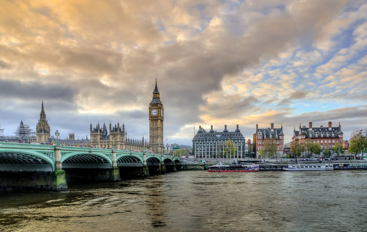 Travel Review: London Holiday Checklist