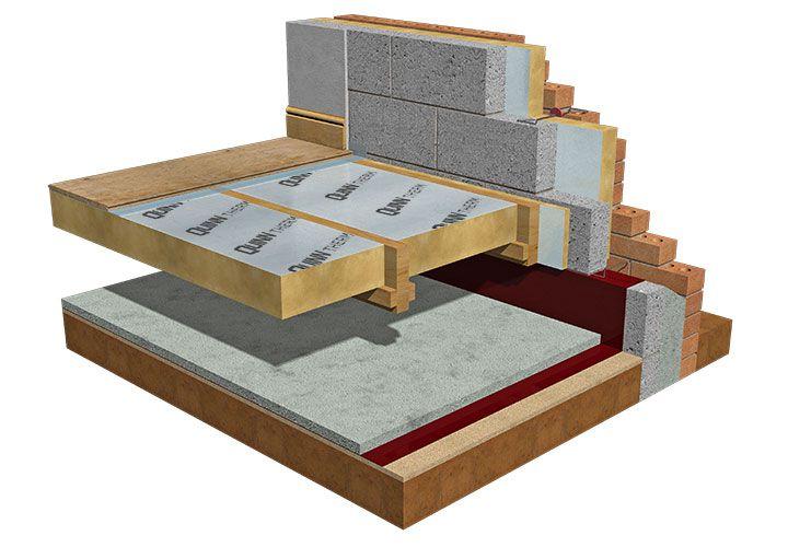 euro insulation