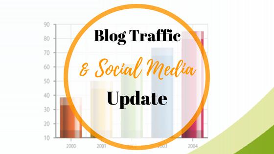 Blog Traffic & Social Media Update September 2017