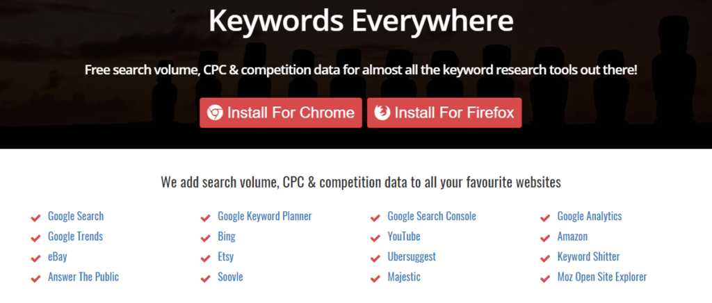 Finding keywords used to be a long and boring task, however in today's article - How to find keywords - Research Tool For Blogging & More I show you a free online tool to get results fast and simple.