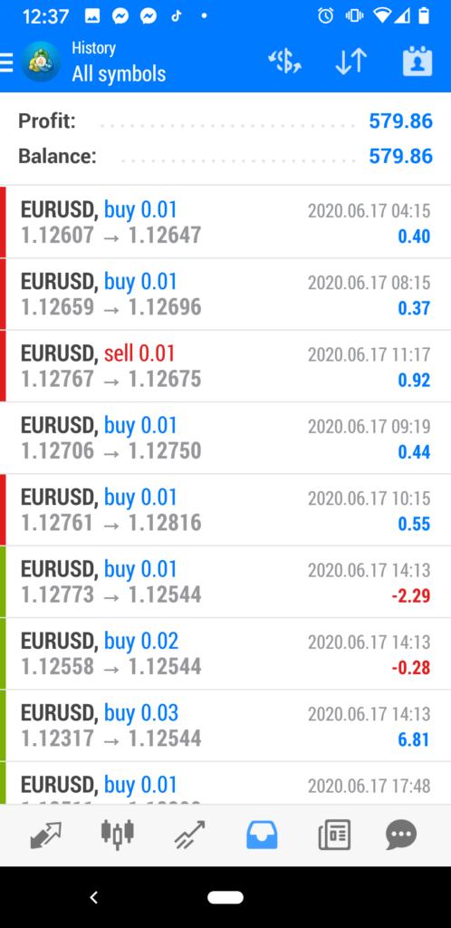 Azha Trader 6.0 4 Week Results