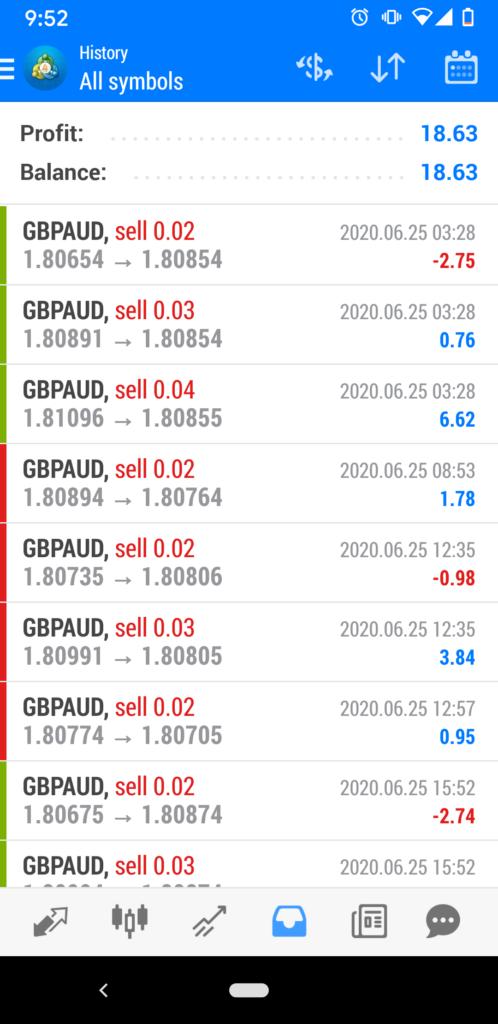 Azha Trader Results