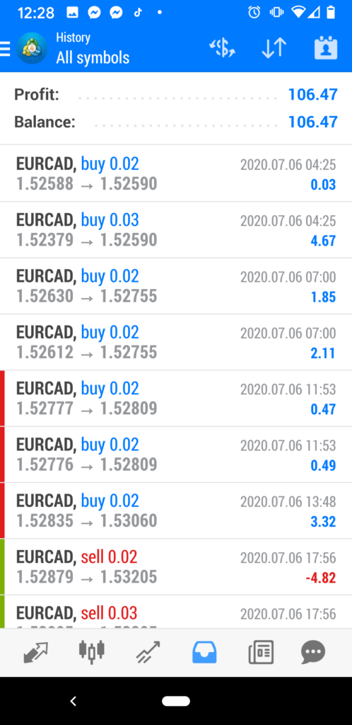 Azha Trader 6.0, Week 3 Results