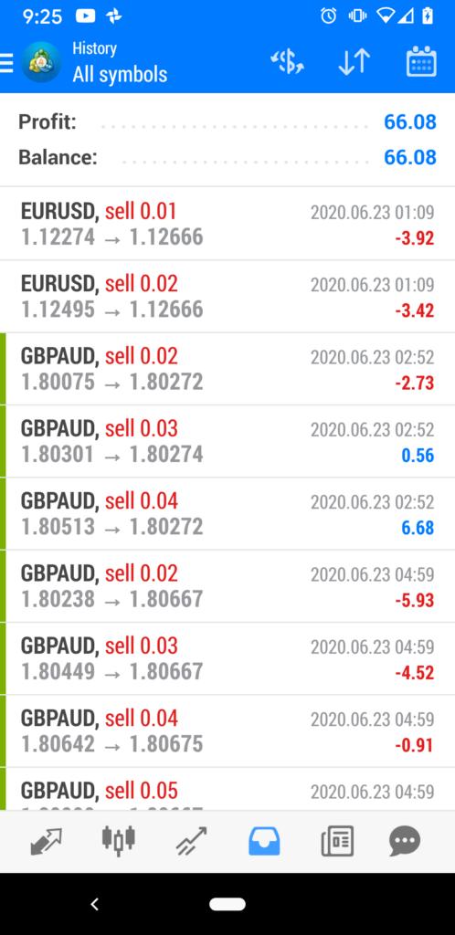 Azha Trader Day 5