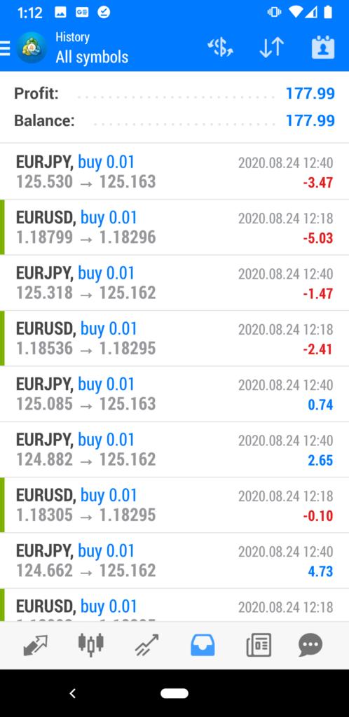 Azha Trader Forex Trading Results