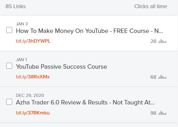 Make Money With Automated Websites