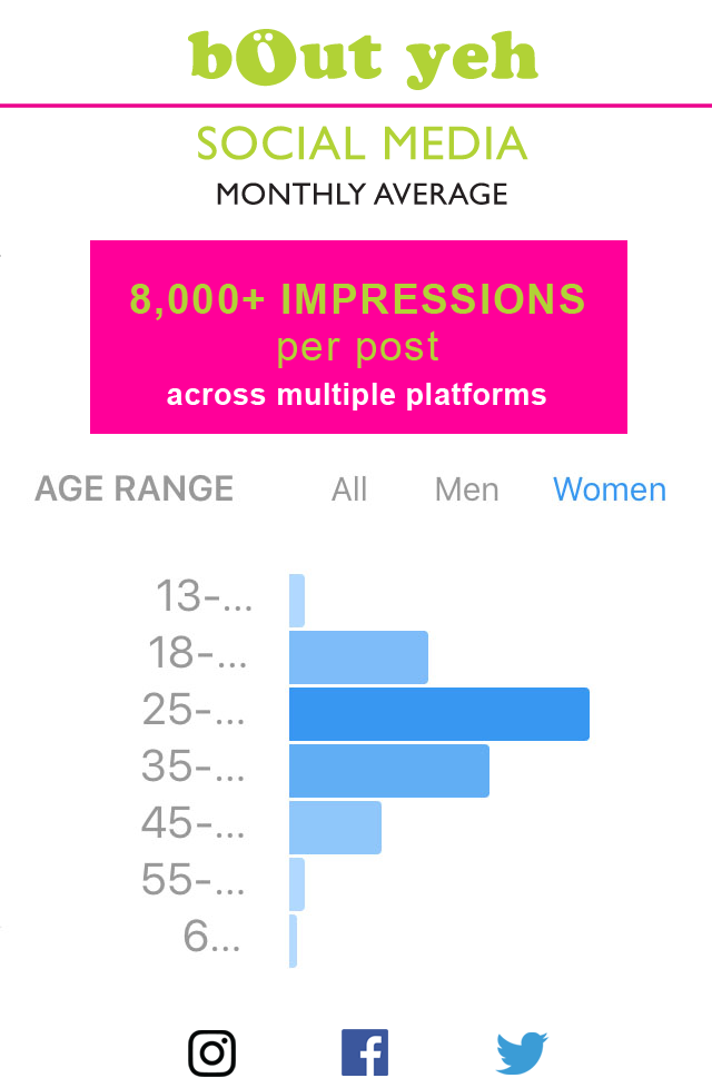 bout yeh social media stats - age range
