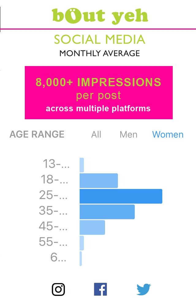 bout yeh magazine social media statistics illustration - online audience age range