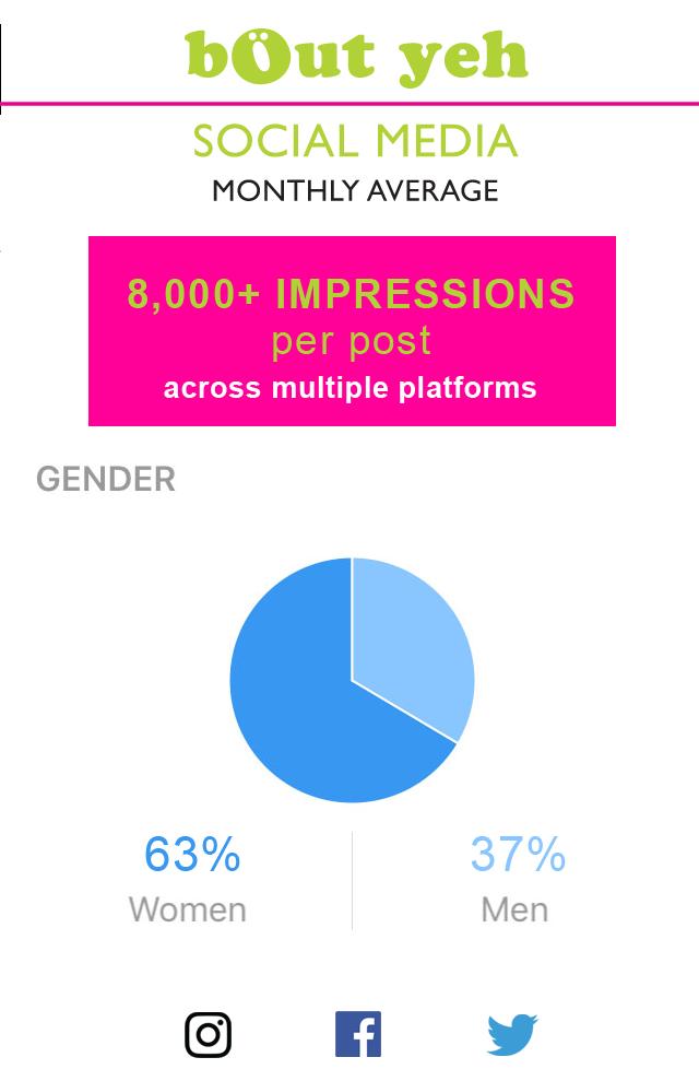 bout yeh social media stats - gender