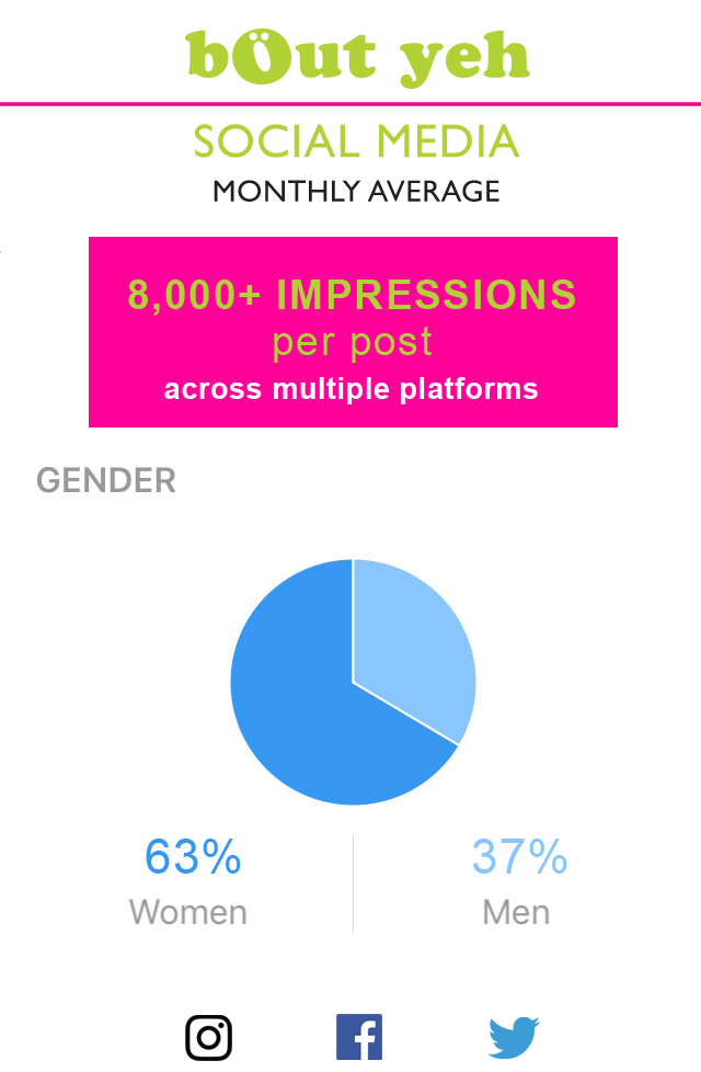 bout yeh magazine social media statistics illustration - audience by gender
