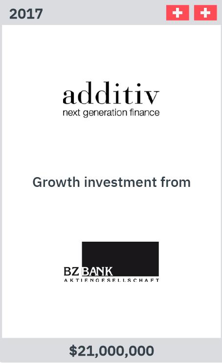 Zelig Associates advises additiv on CHF21 million investment led by BZ Bank