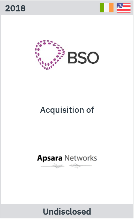 Zelig Associates advises BSO on the acquisition of Apsara Networks and the investment from Abry Partners