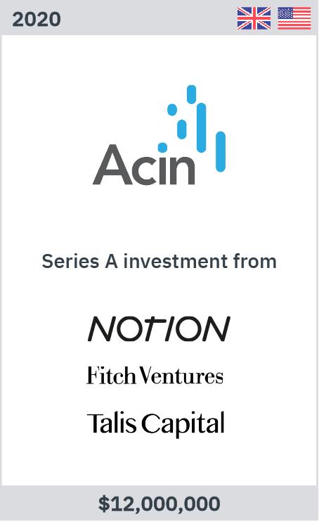 Zelig advises Acin on its USD12m Series A
