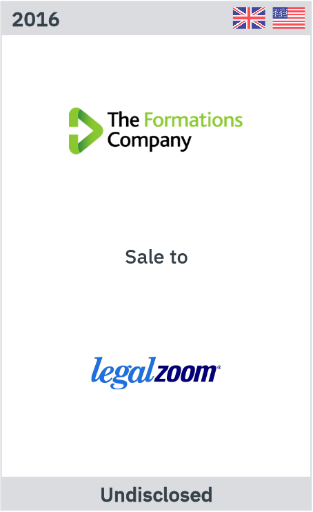 Zelig Associates advises The Formations Company on sale to LegalZoom